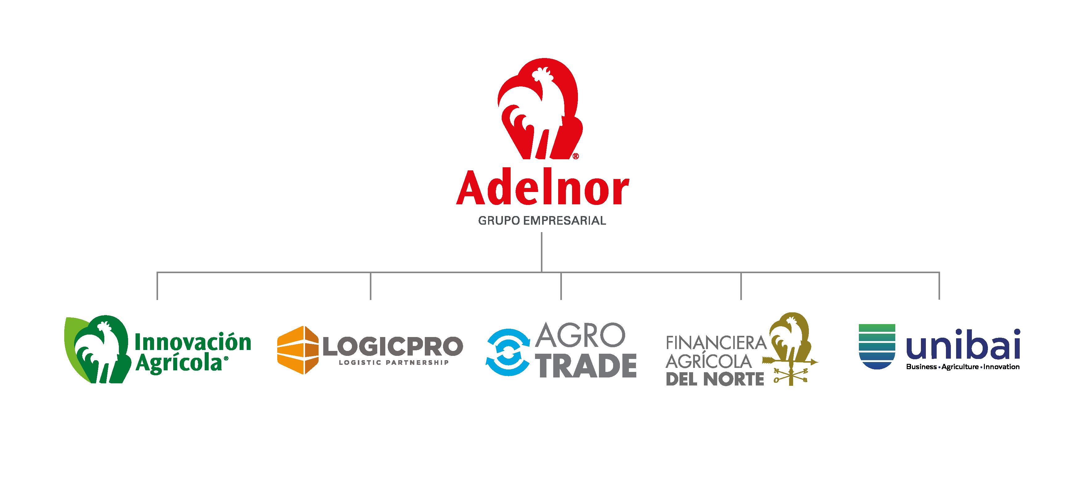 Logos_Unidades de Negocios Adelnor